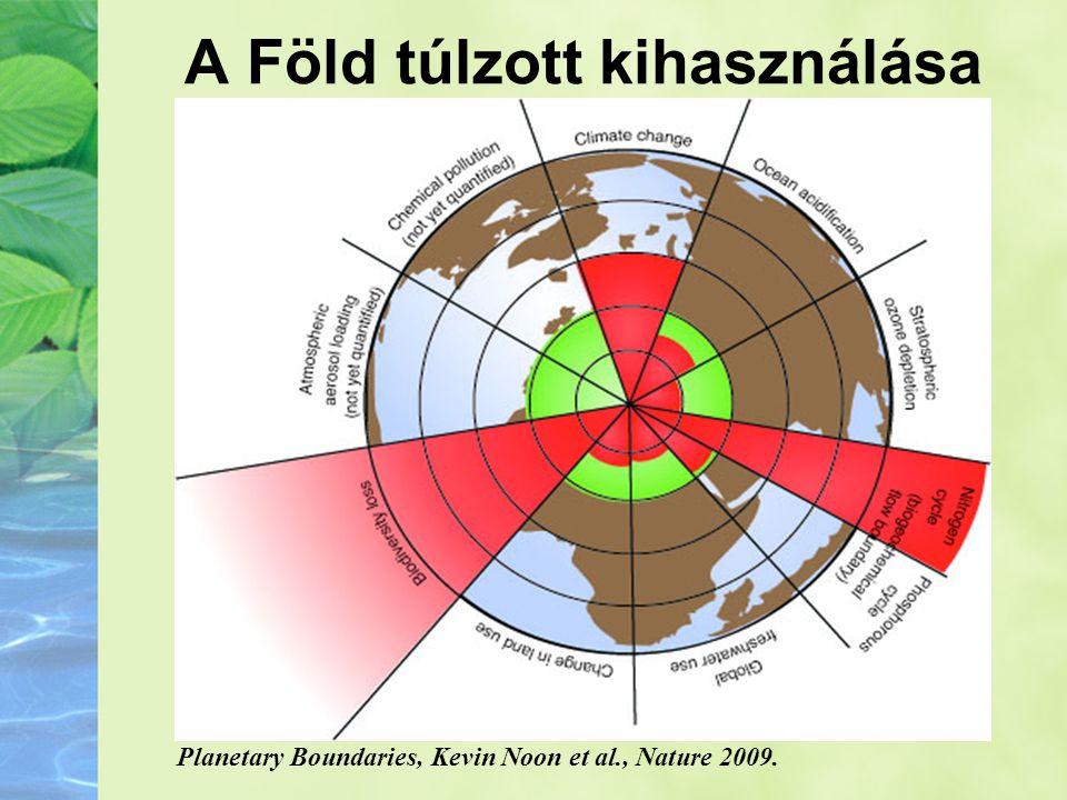 A Föld túlzott kihasználása Planetary Boundaries, Kevin Noon et al., Nature 2009.