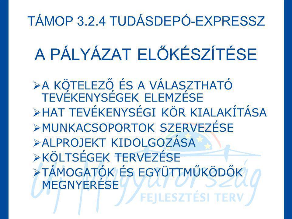 TÁMOP 3.2.4 TUDÁSDEPÓ-EXPRESSZ A PÁLYÁZAT ELŐKÉSZÍTÉSE  A KÖTELEZŐ ÉS A VÁLASZTHATÓ TEVÉKENYSÉGEK ELEMZÉSE  HAT TEVÉKENYSÉGI KÖR KIALAKÍTÁSA  MUNKA