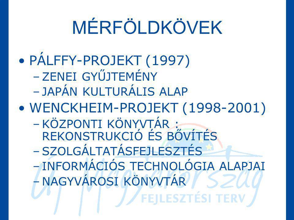 TÁMOP 3.2.4 TUDÁSDEPÓ-EXPRESSZ A PÁLYÁZAT ELŐKÉSZÍTÉSE ( 2008.