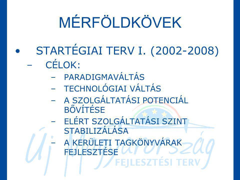 MÉRFÖLDKÖVEK •STARTÉGIAI TERV I. (2002-2008) –CÉLOK: –PARADIGMAVÁLTÁS –TECHNOLÓGIAI VÁLTÁS –A SZOLGÁLTATÁSI POTENCIÁL BŐVÍTÉSE –ELÉRT SZOLGÁLTATÁSI SZ