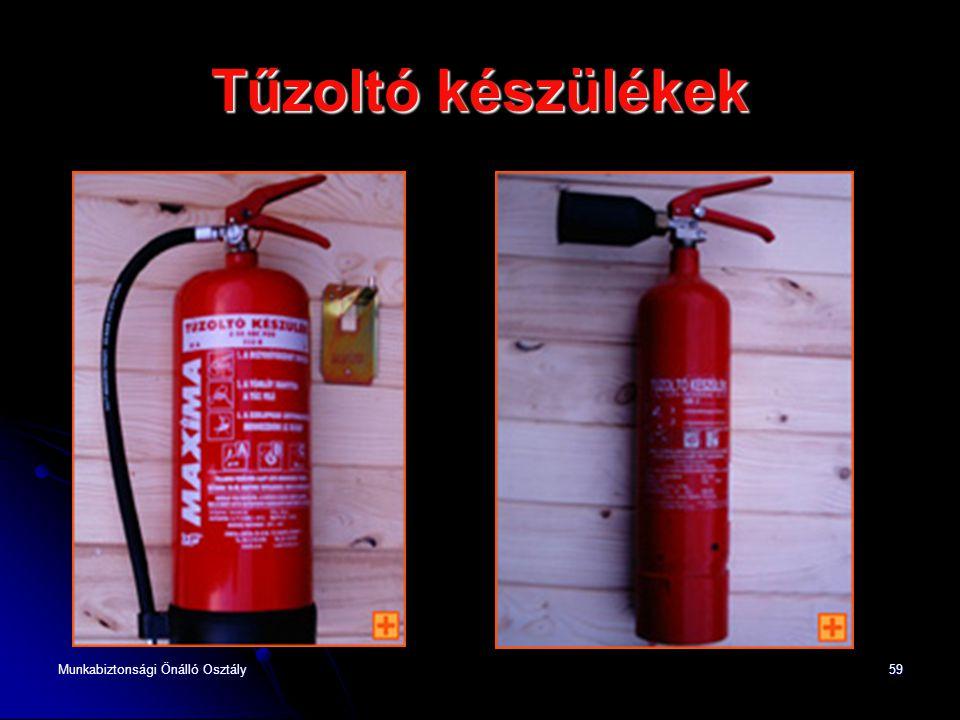 Munkabiztonsági Önálló Osztály59 Tűzoltó készülékek