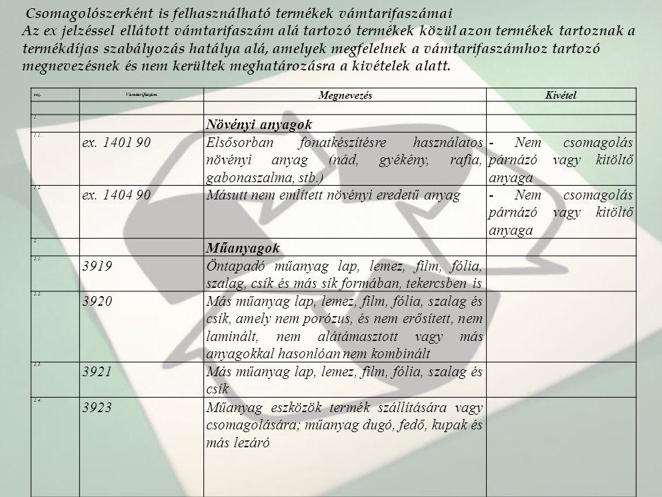 ssz.Vámtarifaszám MegnevezésKivétel 1. Növényi anyagok 1.1. ex. 1401 90Elsősorban fonatkészítésre használatos növényi anyag (nád, gyékény, rafia, gabo