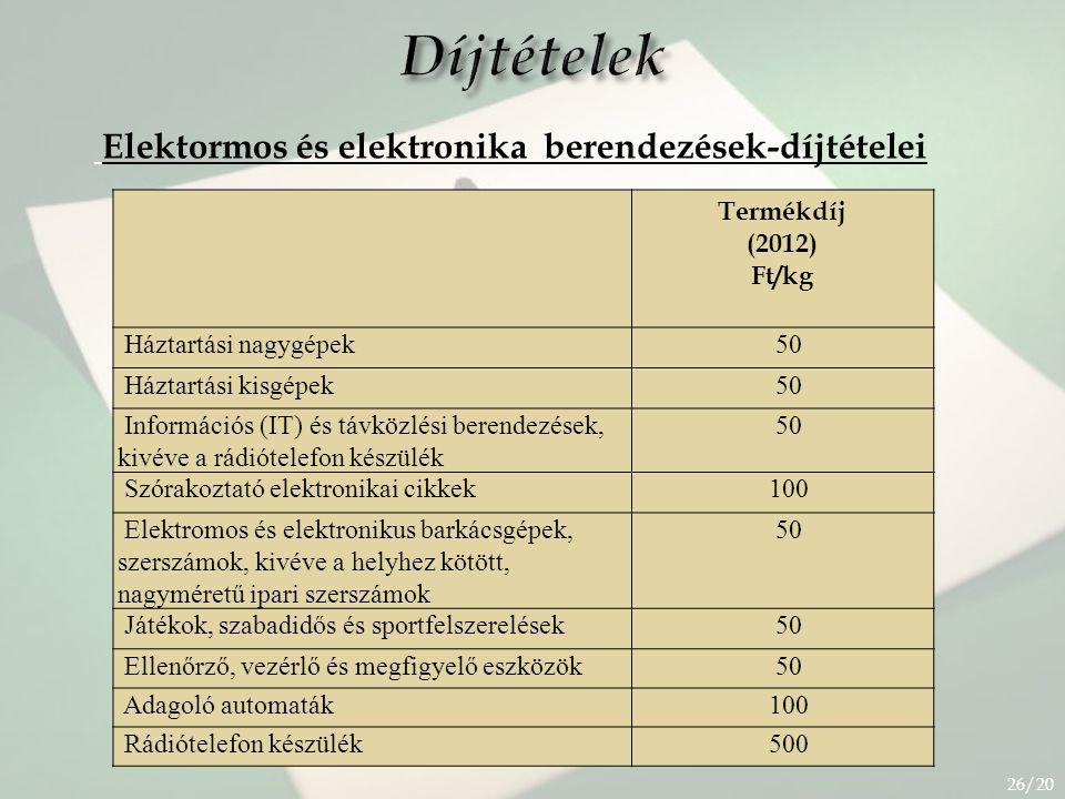 Díjtételek Elektormos és elektronika berendezések-díjtételei 26/20 Termékdíj (2012) Ft/kg Háztartási nagygépek 50 Háztartási kisgépek 50 Információs (