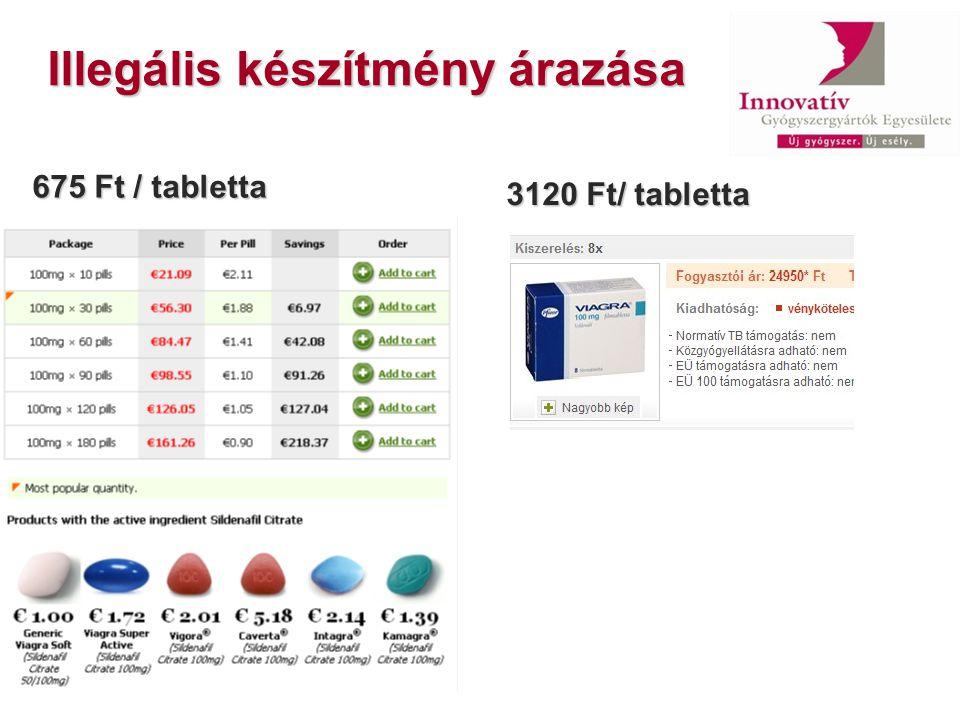 Illegális készítmény árazása 675 Ft / tabletta 3120 Ft/ tabletta