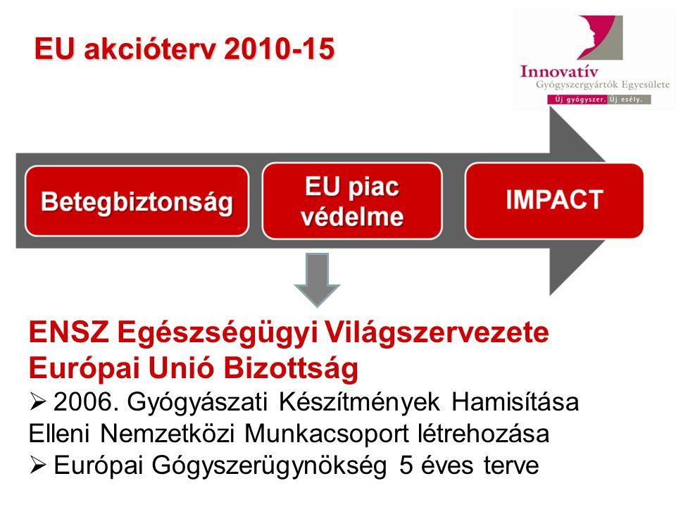 EU akcióterv 2010-15 ENSZ Egészségügyi Világszervezete Európai Unió Bizottság  2006. Gyógyászati Készítmények Hamisítása Elleni Nemzetközi Munkacsopo