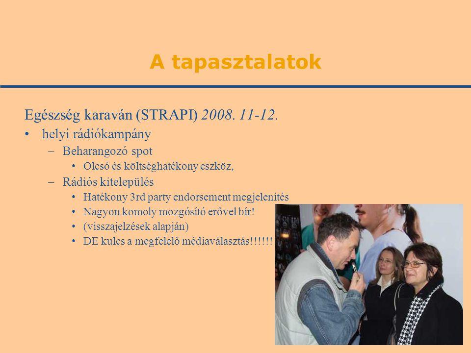 A tapasztalatok Egészség karaván (STRAPI) 2008. 11-12. •helyi rádiókampány –Beharangozó spot •Olcsó és költséghatékony eszköz, –Rádiós kitelepülés •Ha