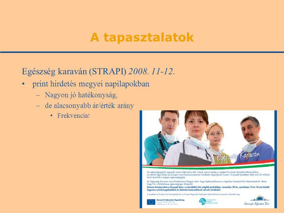 A tapasztalatok Egészség karaván (STRAPI) 2008. 11-12. •print hirdetés megyei napilapokban –Nagyon jó hatékonyság, –de alacsonyabb ár/érték arány •Fre