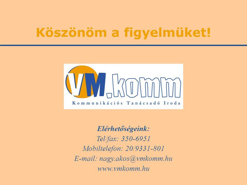 Köszönöm a figyelmüket! Elérhetőségeink: Tel/fax: 350-6951 Mobiltelefon: 20/9331-801 E-mail: nagy.akos@vmkomm.hu www.vmkomm.hu
