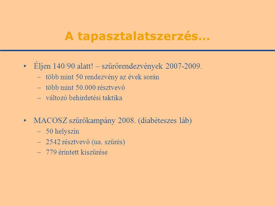 A tapasztalatszerzés… •Éljen 140/90 alatt! – szűrőrendezvények 2007-2009. –több mint 50 rendezvény az évek során –több mint 50.000 résztvevő –változó
