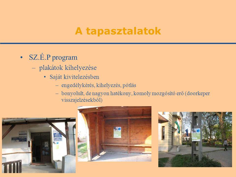 A tapasztalatok •SZ.É.P program –plakátok kihelyezése •Saját kivitelezésben –engedélykérés, kihelyezés, pótlás –bonyolult, de nagyon hatékony, komoly