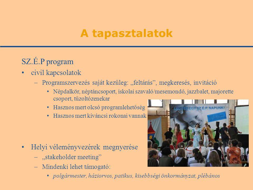 """A tapasztalatok SZ.É.P program •civil kapcsolatok –Programszervezés saját kezűleg: """"feltárás"""", megkeresés, invitáció •Népdalkör, néptáncsoport, iskola"""