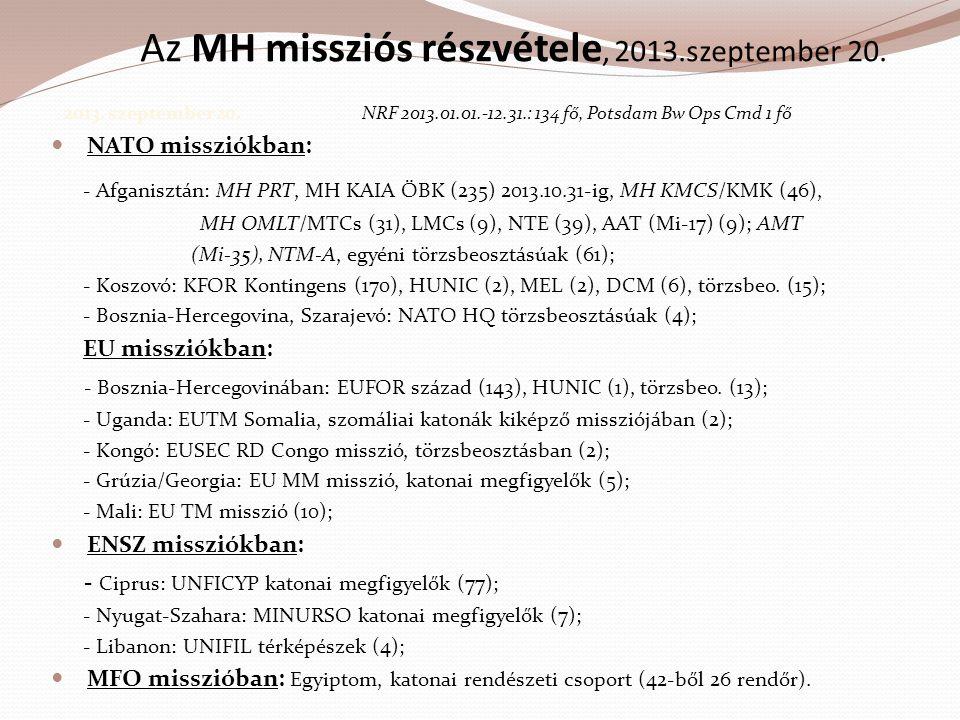 Az MH missziós részvétele, 2013.szeptember 20. 2013. szeptember 20. NRF 2013.01.01.-12.31.: 134 fő, Potsdam Bw Ops Cmd 1 fő  NATO missziókban: - Afga