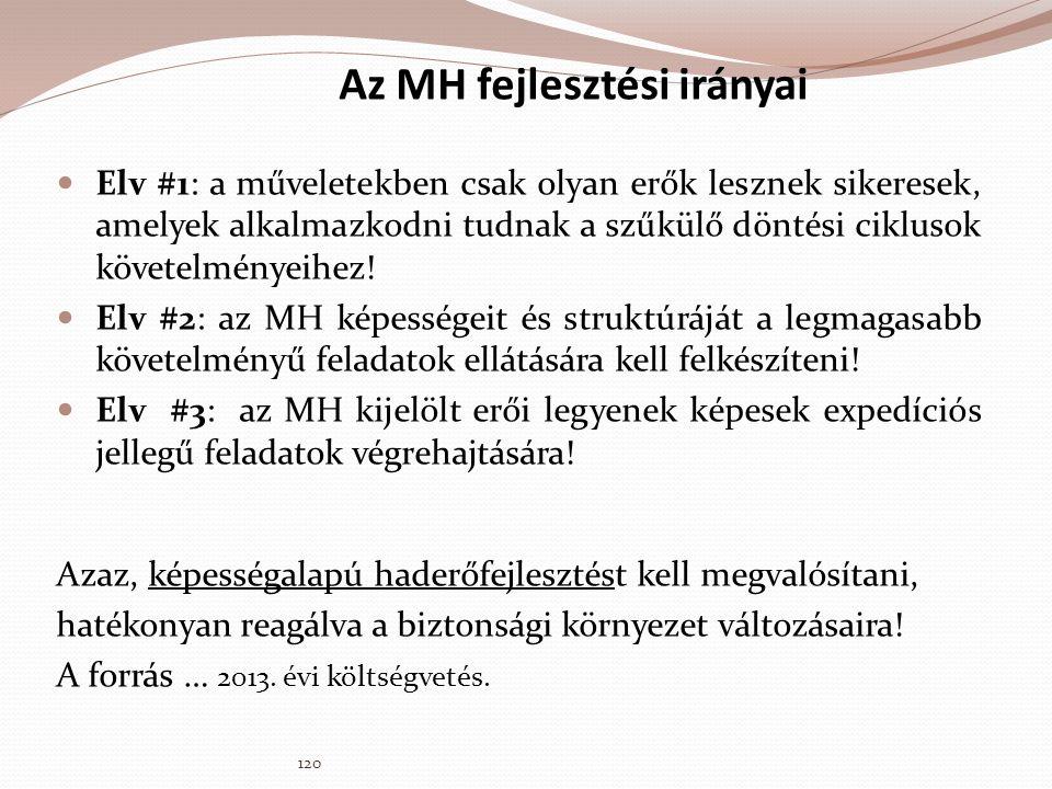 Az MH fejlesztési irányai  Elv #1: a műveletekben csak olyan erők lesznek sikeresek, amelyek alkalmazkodni tudnak a szűkülő döntési ciklusok követelm