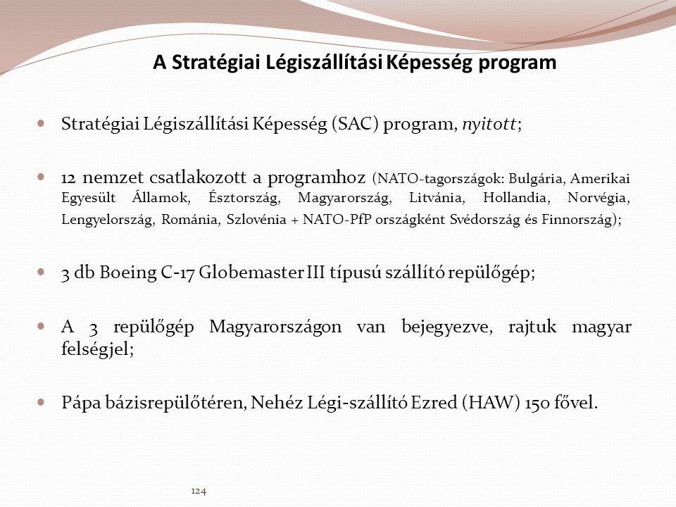 A Stratégiai Légiszállítási Képesség program  Stratégiai Légiszállítási Képesség (SAC) program, nyitott;  12 nemzet csatlakozott a programhoz (NATO-