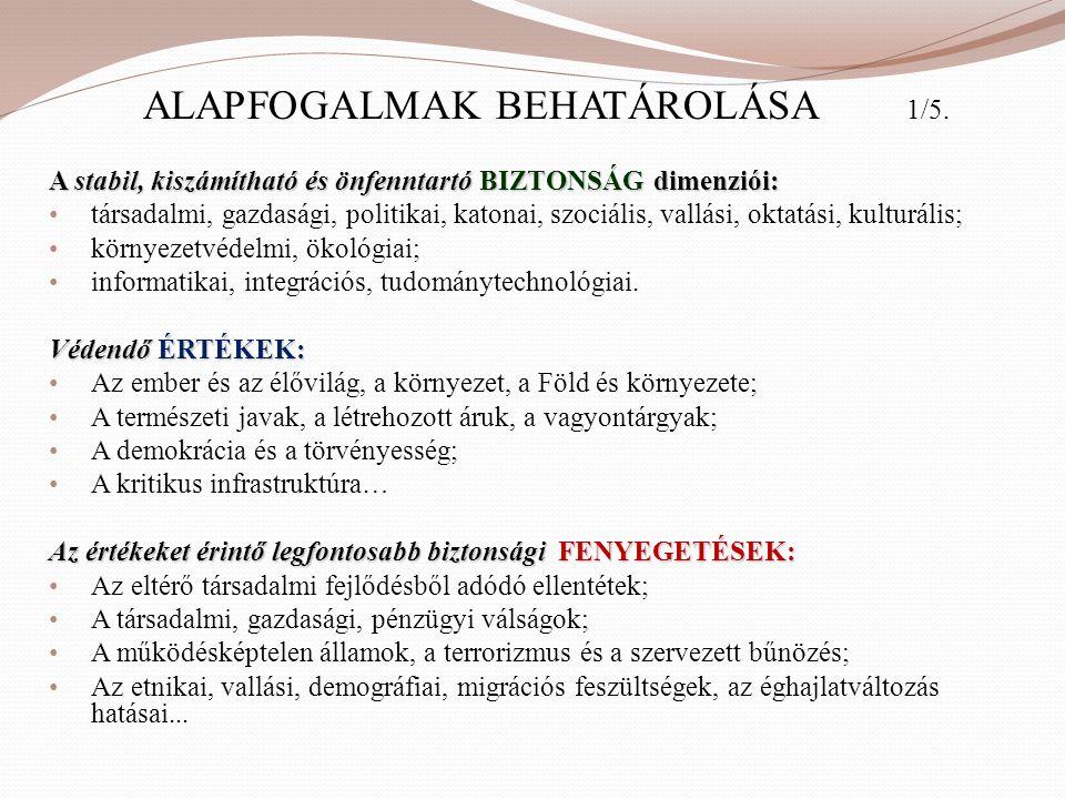 ALAPFOGALMAK BEHATÁROLÁSA 1/5. A stabil, kiszámítható és önfenntartó BIZTONSÁG dimenziói: • társadalmi, gazdasági, politikai, katonai, szociális, vall