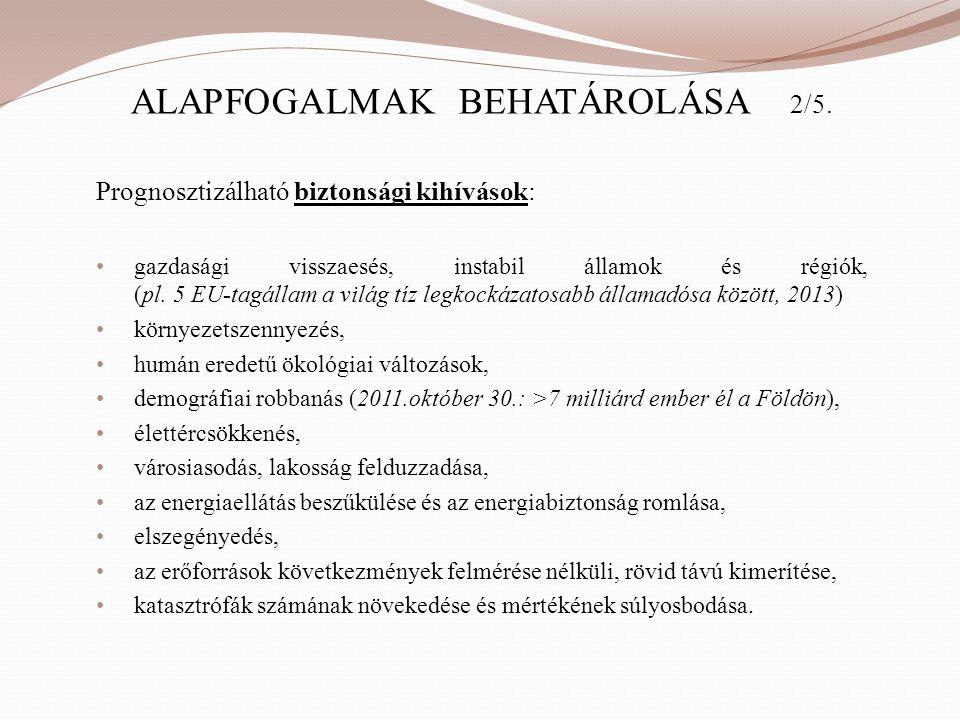 ALAPFOGALMAK BEHATÁROLÁSA 2/5. Prognosztizálható biztonsági kihívások: • gazdasági visszaesés, instabil államok és régiók, (pl. 5 EU-tagállam a világ