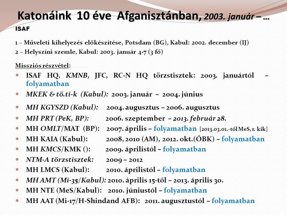 Katonáink 10 éve Afganisztánban, 2003. január – … ISAF 1 – Műveleti kihelyezés előkészítése, Potsdam (BG), Kabul: 2002. december (IJ) 2 – Helyszíni sz