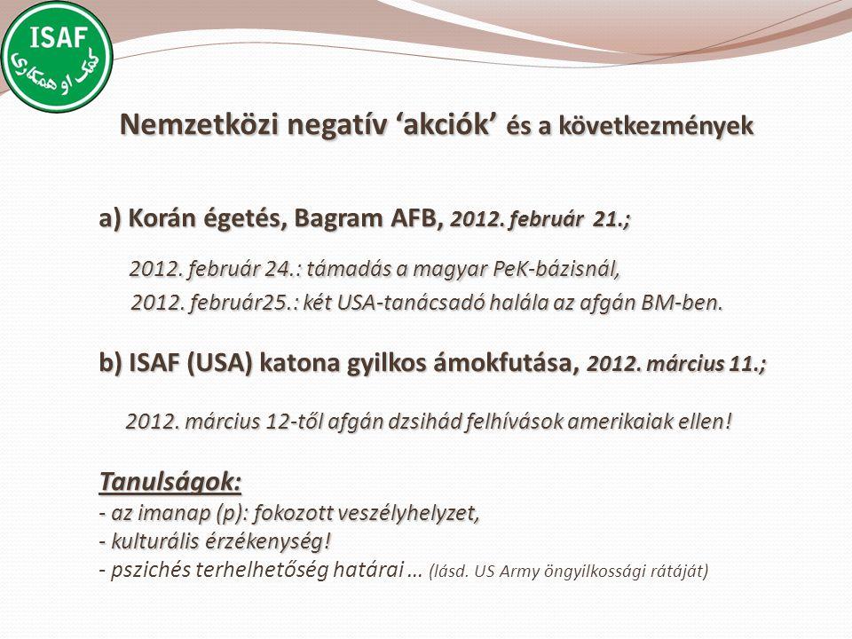 Nemzetközi negatív 'akciók' és a következmények a) Korán égetés, Bagram AFB, 2012. február 21.; 2012. február 24.: támadás a magyar PeK-bázisnál, 2012