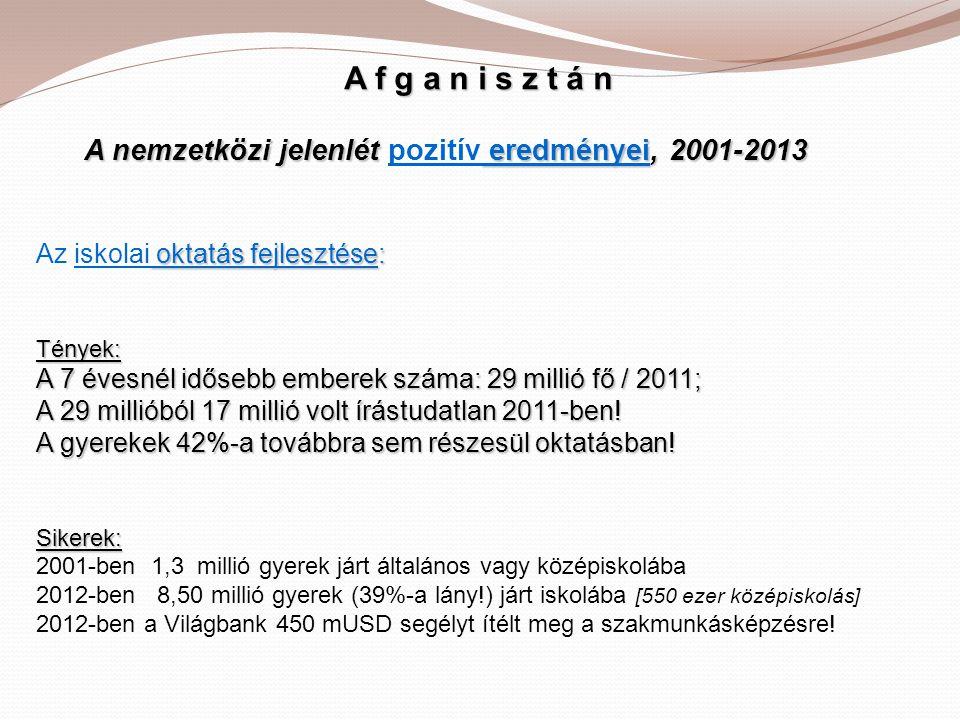 A f g a n i s z t á n A nemzetközi jelenlét eredményei, 2001-2013 oktatás fejlesztése: Tények: A 7 évesnél idősebb emberek száma: 29 millió fő / 2011;