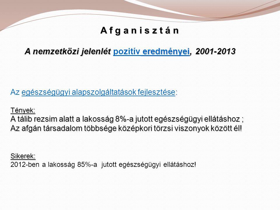 A f g a n i s z t á n A nemzetközi jelenlét eredményei, 2001-2013 : Tények: A tálib rezsim alatt a lakosság 8%-a jutott egészségügyi ellátáshoz ; Az a