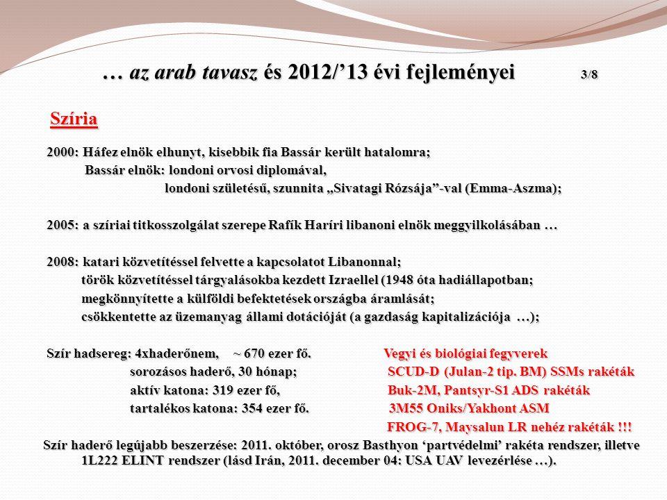 … az arab tavasz és 2012/'13 évi fejleményei 3/8 … az arab tavasz és 2012/'13 évi fejleményei 3/8 Szíria Szíria 2000: Háfez elnök elhunyt, kisebbik fi