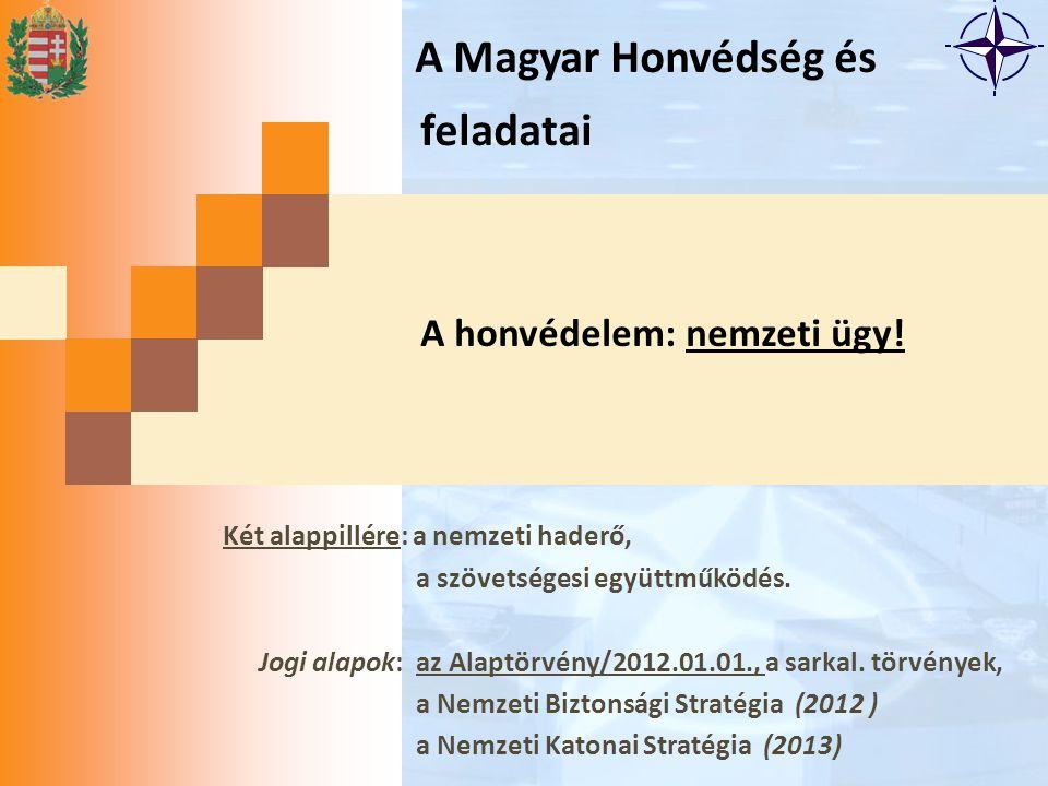 A Magyar Honvédség és feladatai A honvédelem: nemzeti ügy! Két alappillére: a nemzeti haderő, a szövetségesi együttműködés. Jogi alapok: az Alaptörvén