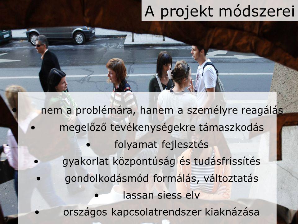 • nem a problémára, hanem a személyre reagálás • megelőző tevékenységekre támaszkodás • folyamat fejlesztés • gyakorlat központúság és tudásfrissítés • gondolkodásmód formálás, változtatás • lassan siess elv • országos kapcsolatrendszer kiaknázása A projekt módszerei