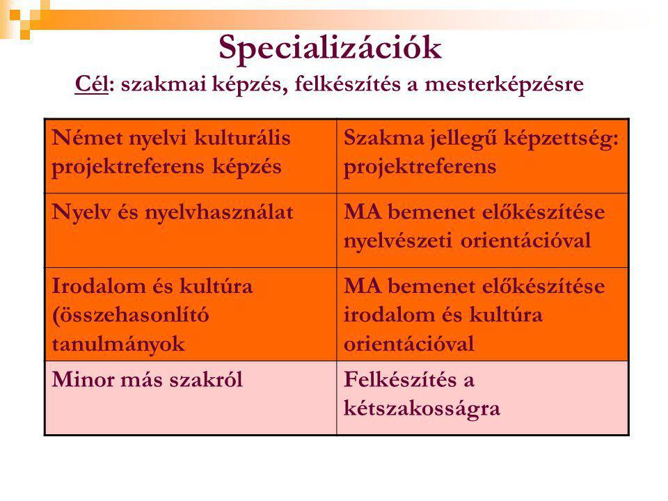 Specializációk Cél: szakmai képzés, felkészítés a mesterképzésre Német nyelvi kulturális projektreferens képzés Szakma jellegű képzettség: projektreferens Nyelv és nyelvhasználatMA bemenet előkészítése nyelvészeti orientációval Irodalom és kultúra (összehasonlító tanulmányok MA bemenet előkészítése irodalom és kultúra orientációval Minor más szakrólFelkészítés a kétszakosságra