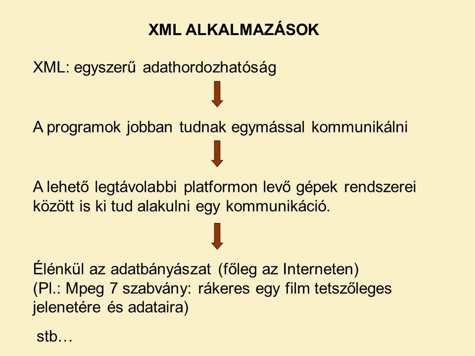 XML: egyszerű adathordozhatóság A programok jobban tudnak egymással kommunikálni.