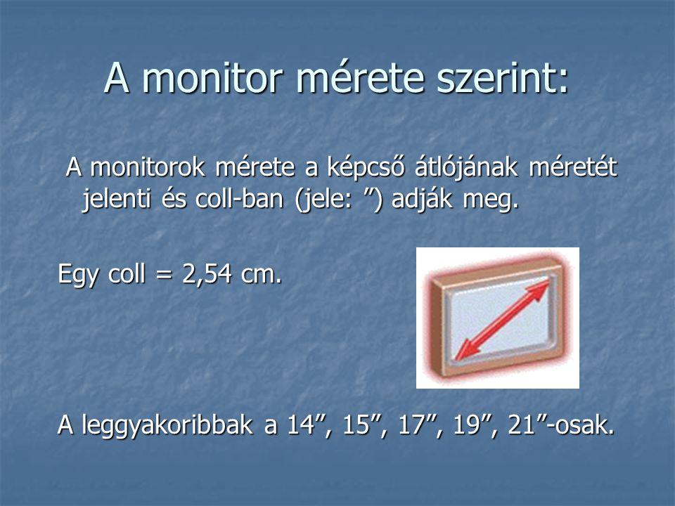 A megjelenített kép típusa szerint:  alfanumerikus A monitorok képernyőjén 25 sorban soronként 80 karakter volt megjeleníthető. Az ilyen monitorok ki