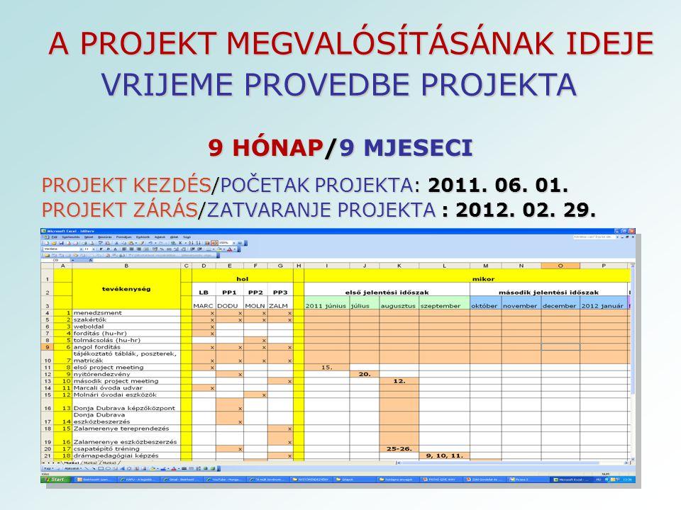 A PROJEKT MEGVALÓSÍTÁSÁNAK IDEJE 9 HÓNAP/9 MJESECI PROJEKT KEZDÉS/POČETAK PROJEKTA: 2011.