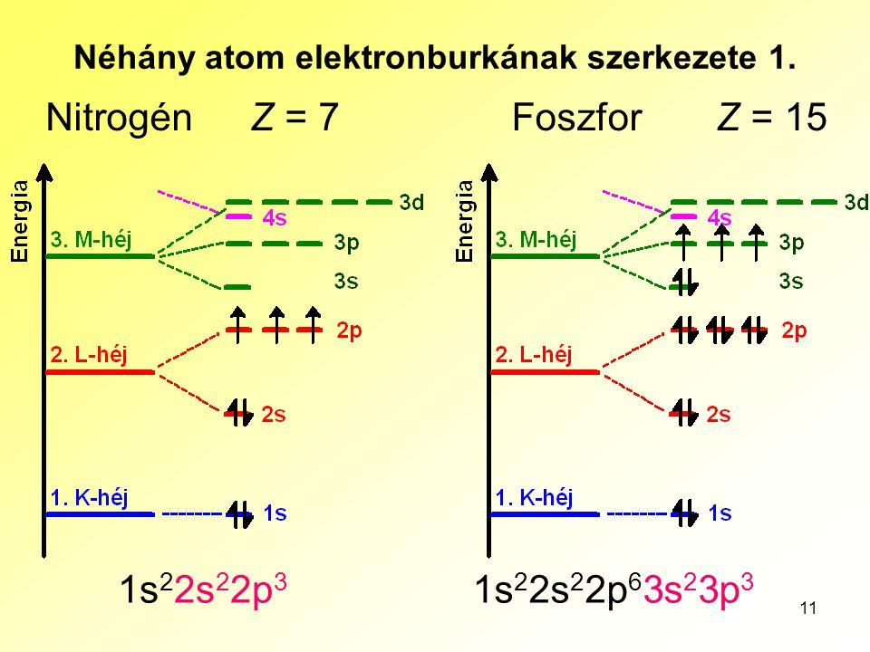 11 Néhány atom elektronburkának szerkezete 1. NitrogénZ = 7FoszforZ = 15 1s 2 2s 2 2p 3 1s 2 2s 2 2p 6 3s 2 3p 3