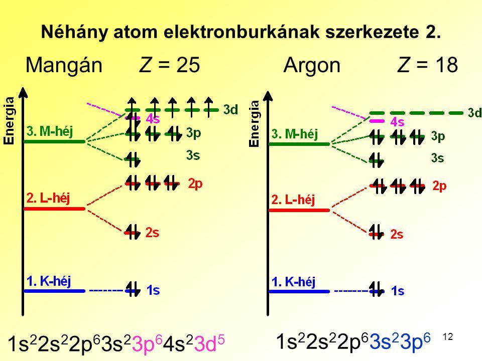 12 Néhány atom elektronburkának szerkezete 2. MangánZ = 25ArgonZ = 18 1s 2 2s 2 2p 6 3s 2 3p 6 4s 2 3d 5 1s 2 2s 2 2p 6 3s 2 3p 6