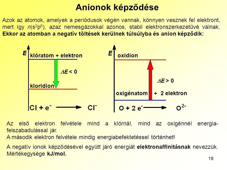 19 Anionok képződése Azok az atomok, amelyek a periódusok végén vannak, könnyen vesznek fel elektront, mert így n(s 2 p 6 ), azaz nemesgázokkal azonos