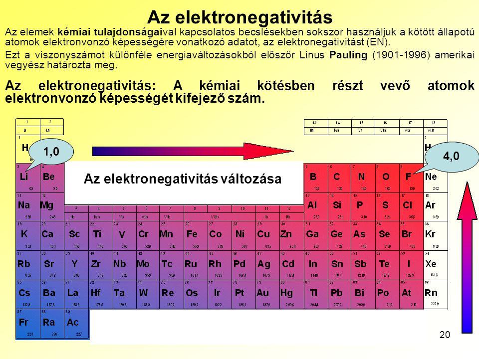 20 Az elektronegativitás Az elemek kémiai tulajdonságaival kapcsolatos becslésekben sokszor használjuk a kötött állapotú atomok elektronvonzó képesség