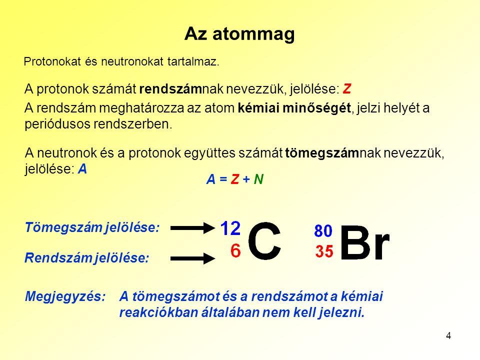 4 Az atommag Protonokat és neutronokat tartalmaz. A protonok számát rendszámnak nevezzük, jelölése: Z A rendszám meghatározza az atom kémiai minőségét