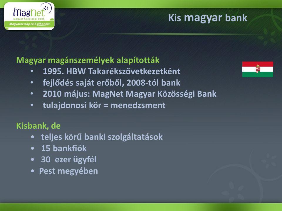 Magyar magánszemélyek alapították • 1995.