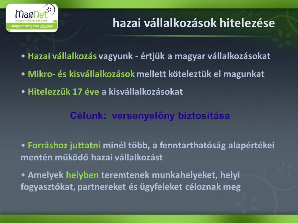 hazai vállalkozások hitelezése • Hazai vállalkozás vagyunk - értjük a magyar vállalkozásokat • Mikro- és kisvállalkozások mellett köteleztük el magunkat • Hitelezzük 17 éve a kisvállalkozásokat Célunk: versenyelőny biztosítása • Forráshoz juttatni minél több, a fenntarthatóság alapértékei mentén működő hazai vállalkozást • Amelyek helyben teremtenek munkahelyeket, helyi fogyasztókat, partnereket és ügyfeleket céloznak meg