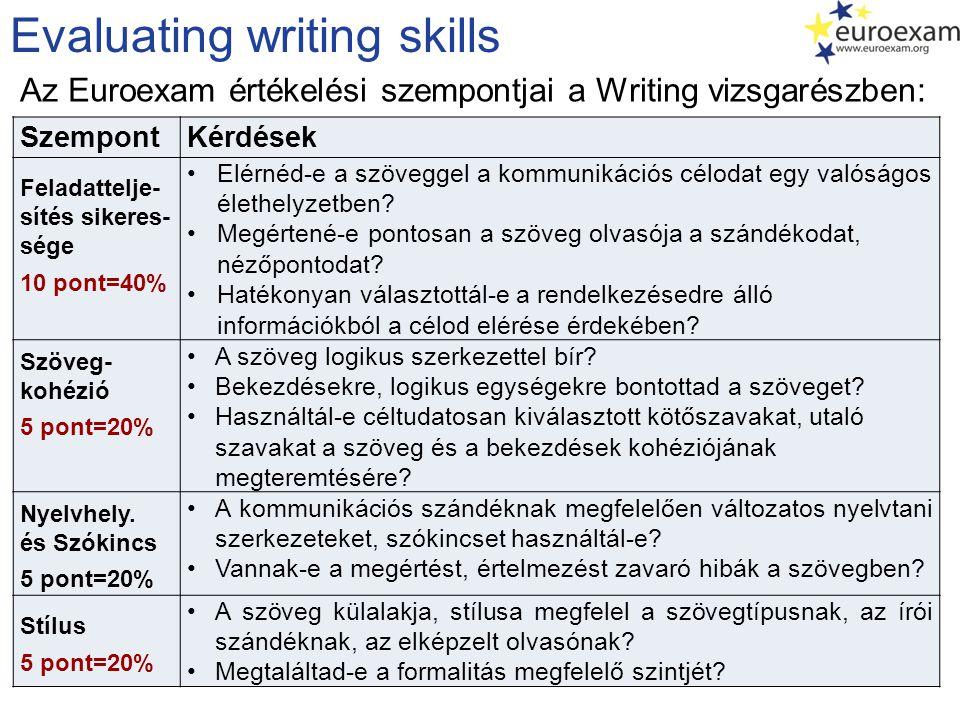 Az Euroexam értékelési szempontjai a Writing vizsgarészben: Evaluating writing skills SzempontKérdések Feladattelje- sítés sikeres- sége 10 pont=40% •