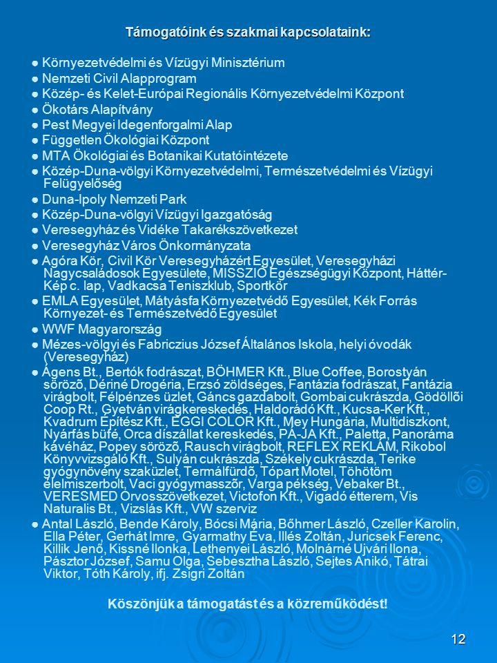 12 Támogatóink és szakmai kapcsolataink: ● Környezetvédelmi és Vízügyi Minisztérium ● Nemzeti Civil Alapprogram ● Közép- és Kelet-Európai Regionális Környezetvédelmi Központ ● Ökotárs Alapítvány ● Pest Megyei Idegenforgalmi Alap ● Független Ökológiai Központ ● MTA Ökológiai és Botanikai Kutatóintézete ● Közép-Duna-völgyi Környezetvédelmi, Természetvédelmi és Vízügyi Felügyelőség ● Duna-Ipoly Nemzeti Park ● Közép-Duna-völgyi Vízügyi Igazgatóság ● Veresegyház és Vidéke Takarékszövetkezet ● Veresegyház Város Önkormányzata ● Agóra Kör, Civil Kör Veresegyházért Egyesület, Veresegyházi Nagycsaládosok Egyesülete, MISSZIÓ Egészségügyi Központ, Háttér- Kép c.