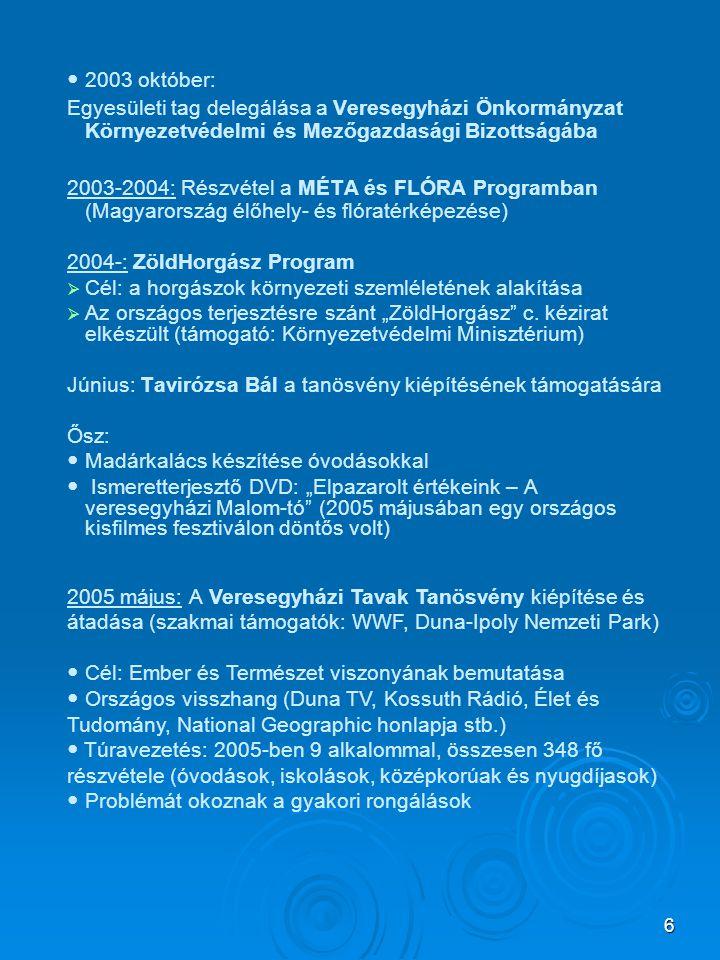 """6  2003 október: Egyesületi tag delegálása a Veresegyházi Önkormányzat Környezetvédelmi és Mezőgazdasági Bizottságába 2003-2004: Részvétel a MÉTA és FLÓRA Programban (Magyarország élőhely- és flóratérképezése) 2004-: ZöldHorgász Program   Cél: a horgászok környezeti szemléletének alakítása   Az országos terjesztésre szánt """"ZöldHorgász c."""