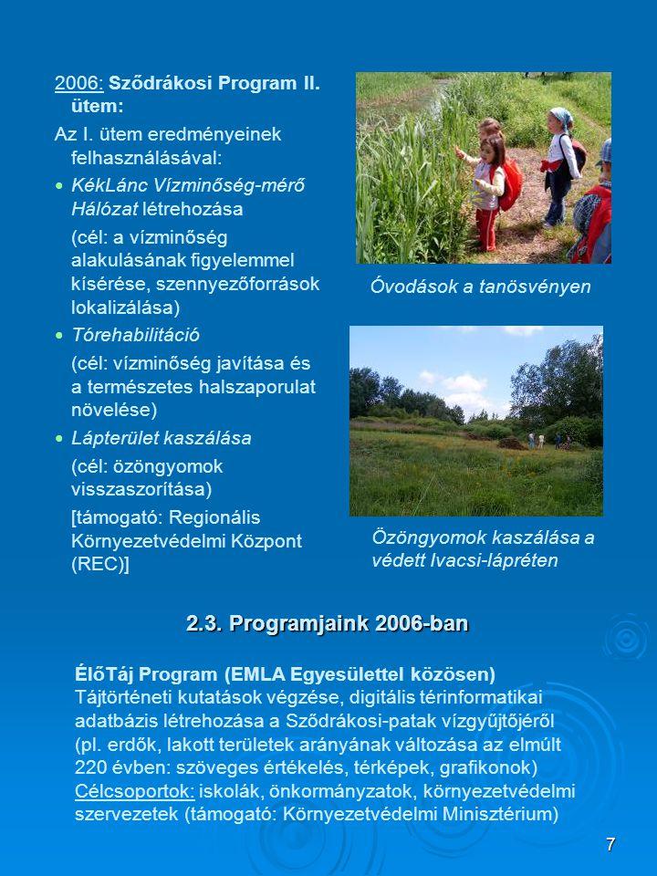 7 2006: Sződrákosi Program II. ütem: Az I. ütem eredményeinek felhasználásával:   KékLánc Vízminőség-mérő Hálózat létrehozása (cél: a vízminőség ala