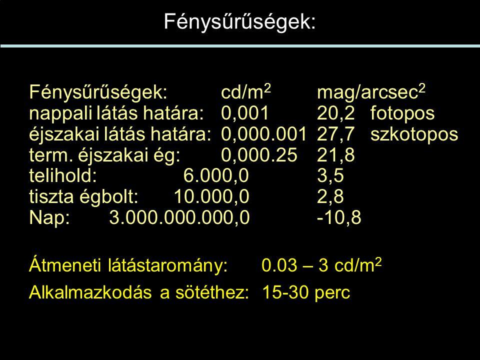 Fénysűrűségek: Fénysűrűségek:cd/m 2 mag/arcsec 2 nappali látás határa:0,00120,2 fotopos éjszakai látás határa:0,000.00127,7 szkotopos term.