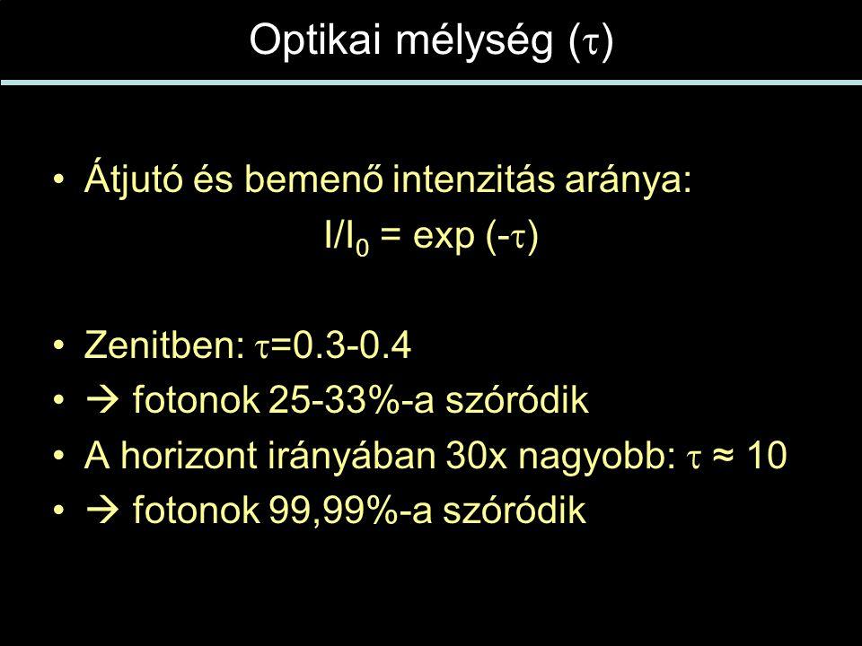 Optikai mélység (  ) •Átjutó és bemenő intenzitás aránya: I/I 0 = exp (-  ) •Zenitben:  =0.3-0.4 •  fotonok 25-33%-a szóródik •A horizont irányában 30x nagyobb:  ≈ 10 •  fotonok 99,99%-a szóródik