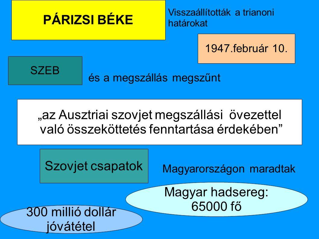 """""""az Ausztriai szovjet megszállási övezettel való összeköttetés fenntartása érdekében PÁRIZSI BÉKE Magyar hadsereg: 65000 fő SZEB Szovjet csapatok Visszaállították a trianoni határokat Magyarországon maradtak és a megszállás megszűnt 300 millió dollár jóvátétel 1947.február 10."""