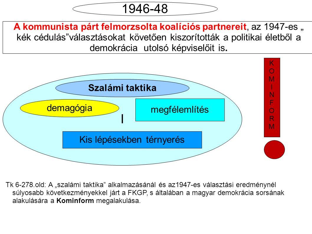 """A kommunista párt felmorzsolta koalíciós partnereit, az 1947-es """" kék cédulás választásokat követően kiszorították a politikai életből a demokrácia utolsó képviselőit is."""