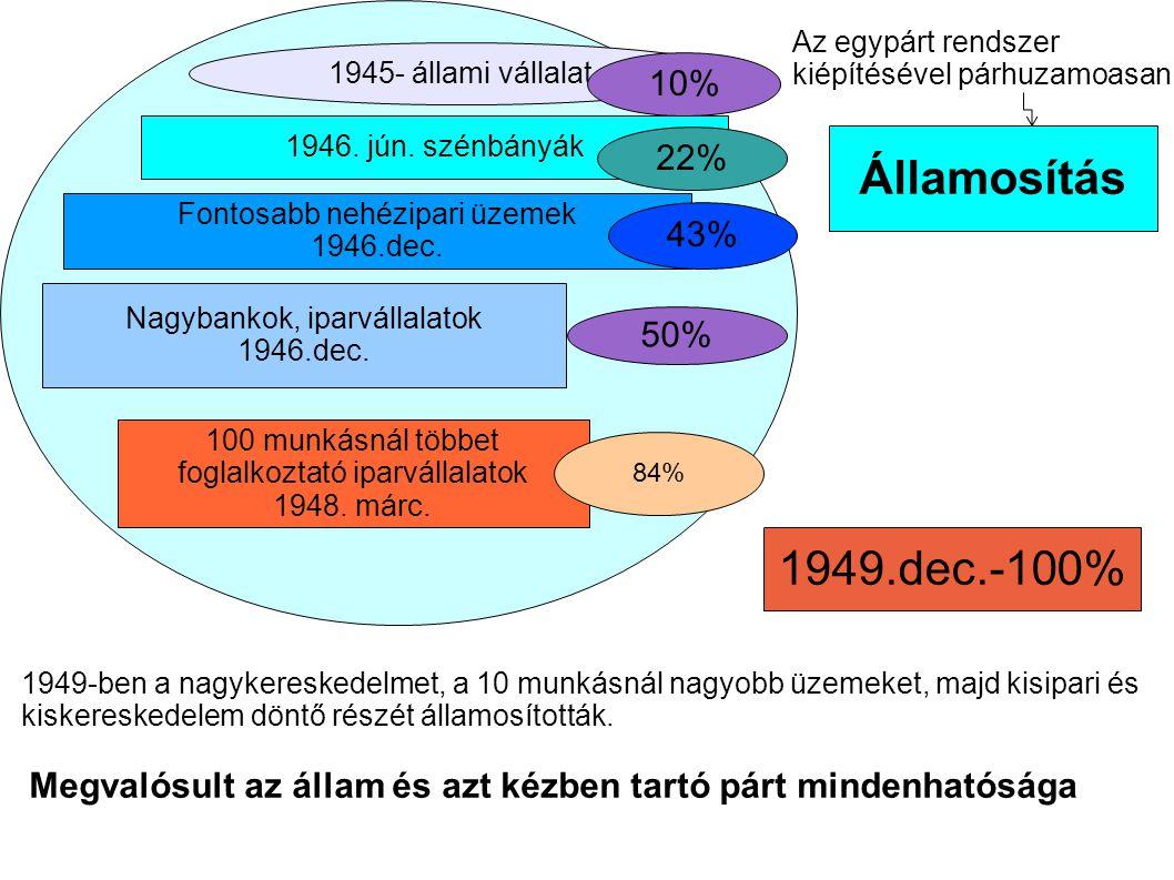 Államosítás 1949.dec.-100% I 1946.jún.