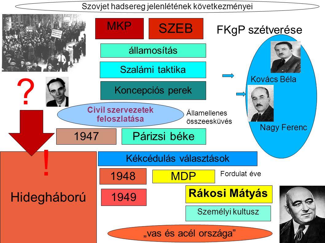 Koncepciós perek Szalámi taktika Hidegháború SZEB 1949 MDP Kékcédulás választások 1948 Szovjet hadsereg jelenlétének következményei Civil szervezetek feloszlatása 1947 Párizsi béke MKP Rákosi Mátyás FKgP szétverése államosítás .