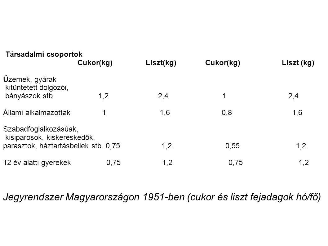 Társadalmi csoportok Cukor(kg) Liszt(kg) Cukor(kg) Liszt (kg) Üzemek, gyárak kitüntetett dolgozói, bányászok stb.