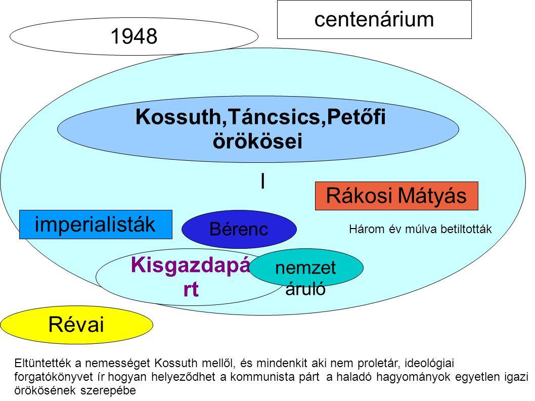 centenárium I Révai imperialisták 1948 Rákosi Mátyás Kisgazdapá rt Bérenc nemzet áruló Kossuth,Táncsics,Petőfi örökösei Három év múlva betiltották Eltüntették a nemességet Kossuth mellől, és mindenkit aki nem proletár, ideológiai forgatókönyvet ír hogyan helyeződhet a kommunista párt a haladó hagyományok egyetlen igazi örökösének szerepébe